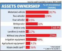 Owning cars still a dream for many