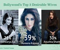 Current Bollywood News & Movies - Indian Movie Reviews, Hindi Music & Gossip - `Indian Singles Pick Most Desirable Celebrities of 2017`, Sweet Ring Survey
