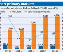 Movers and shakers in Indian capital markets