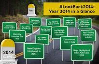 #LookBack2014: Year 2014 in a Glance