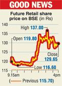Bharti sees Future in retail deal