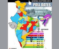 Live: 5th phase of Lok Sabha election 2014 today