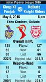 IPL 9: Kings XI Punjab face Kolkata Knight Riders