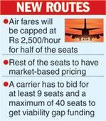 January take-off for regional flight plan