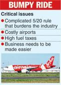 AirAsia to beef up fleet strength