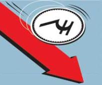 Rupee drops to 6-week low amid month-end dollar demand