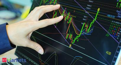 Trade setup: Nifty50 may look to stabilise; avoid shorts for now