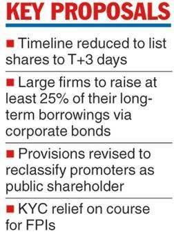 Steps to bolster market
