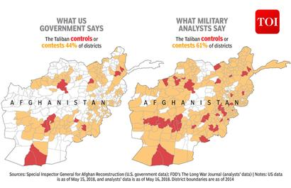 Has US misled world on strength of Taliban?