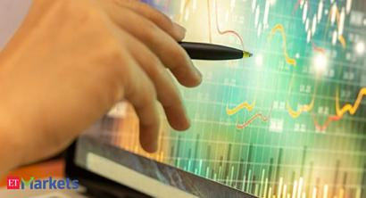 Tech charts signal Britania set to move higher